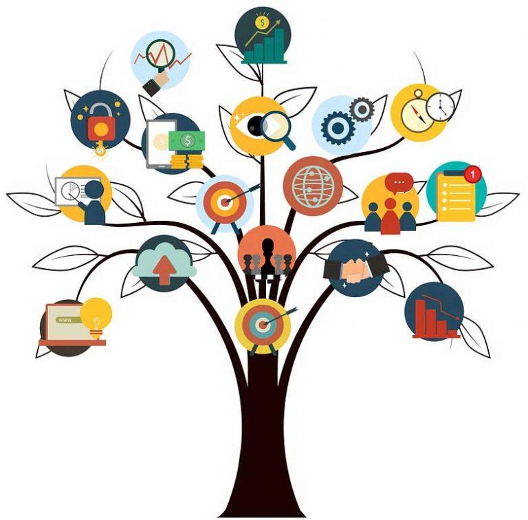 Symbolischer Baum mit Zielen Und Projekten